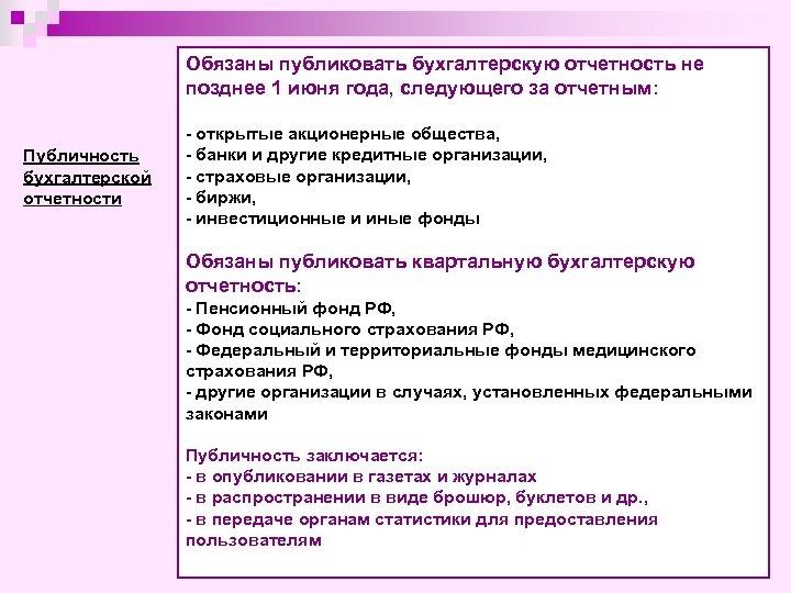 Обязаны публиковать бухгалтерскую отчетность не позднее 1 июня года, следующего за отчетным: Публичность бухгалтерской