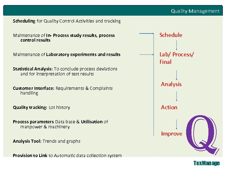Quality Management Scheduling for Quality Control Activities and tracking Maintenance of In- Process study