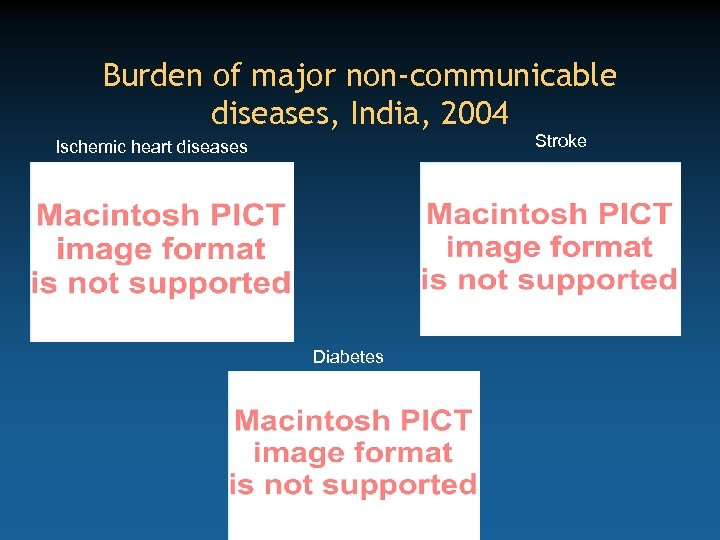 Burden of major non-communicable diseases, India, 2004 Stroke Ischemic heart diseases Diabetes