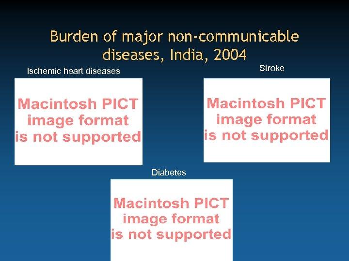 Burden of major non-communicable diseases, India, 2004 Stroke Ischemic heart diseases Diabetes