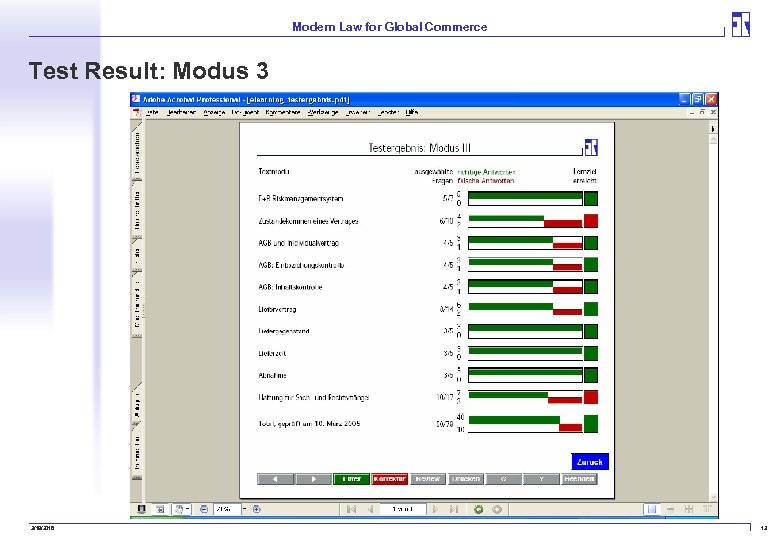 Modern Law for Global Commerce Test Result: Modus 3 3/19/2018 13
