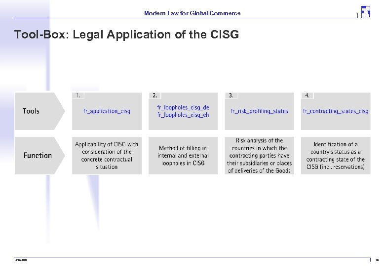 Modern Law for Global Commerce Tool-Box: Legal Application of the CISG 3/19/2018 16
