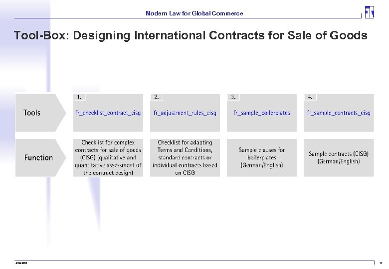 Modern Law for Global Commerce Tool-Box: Designing International Contracts for Sale of Goods 3/19/2018