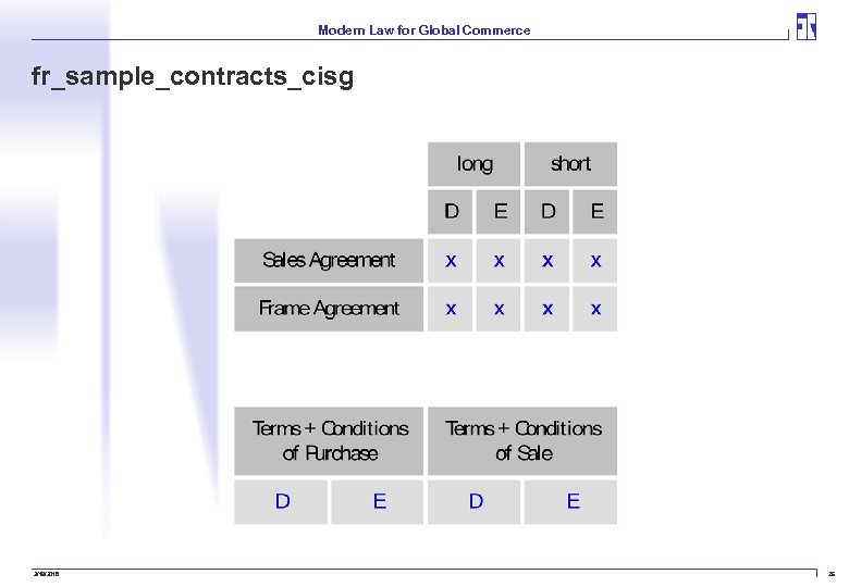 Modern Law for Global Commerce fr_sample_contracts_cisg 3/19/2018 26