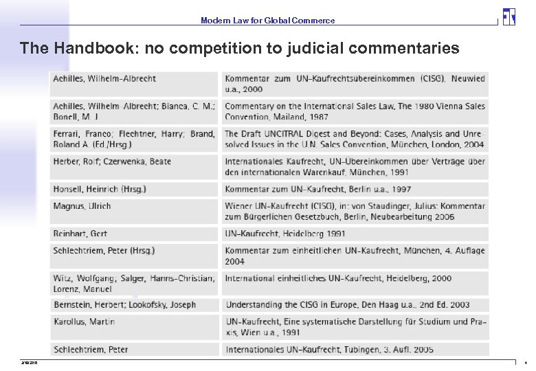 Modern Law for Global Commerce The Handbook: no competition to judicial commentaries 3/19/2018 4