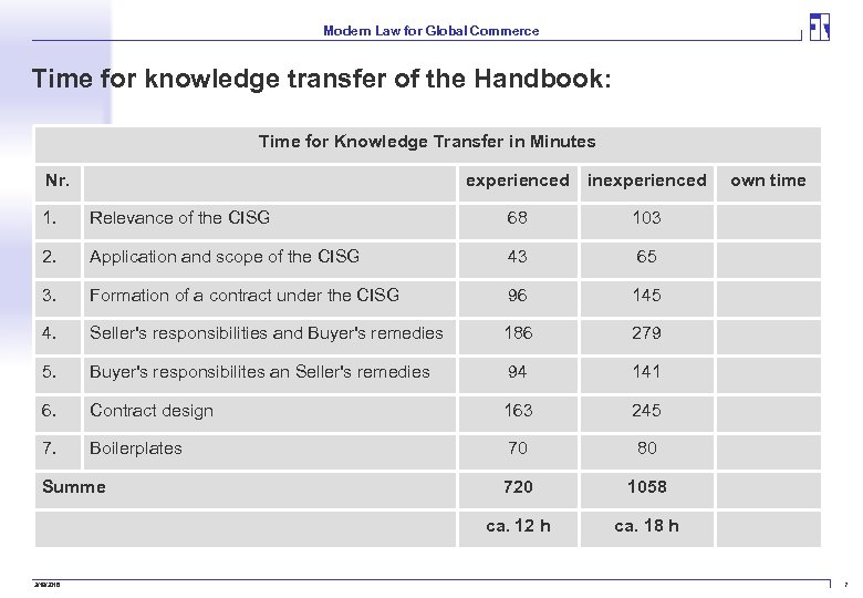 Modern Law for Global Commerce Time for knowledge transfer of the Handbook: Time for