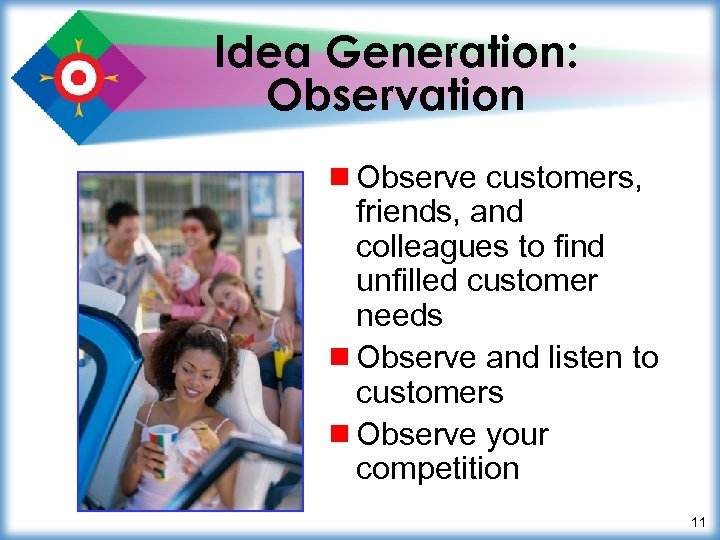 Idea Generation: Observation ¾ Observe customers, friends, and colleagues to find unfilled customer needs
