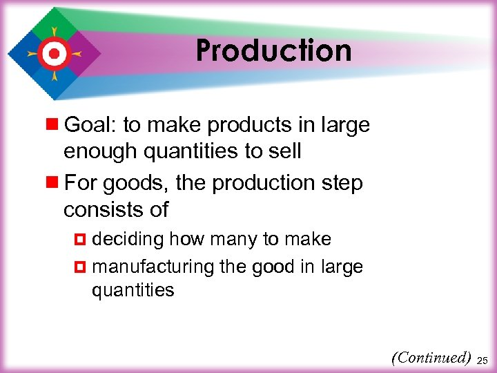 Production ¾ Goal: to make products in large enough quantities to sell ¾ For