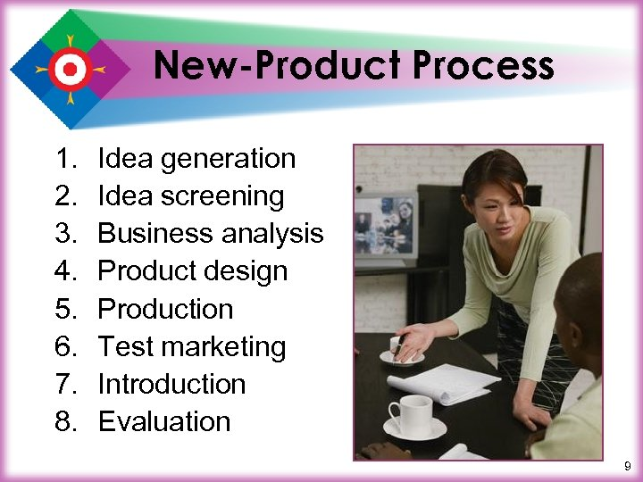 New-Product Process 1. 2. 3. 4. 5. 6. 7. 8. Idea generation Idea screening