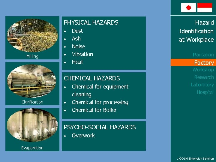 PHYSICAL HAZARDS • • • Milling • • Dust Ash Noise Vibration Heat Hazard