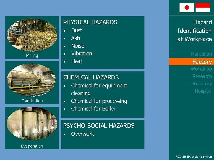 PHYSICAL HAZARDS • • • Milling • • Dust Ash Noise Vibration Heat Hazard