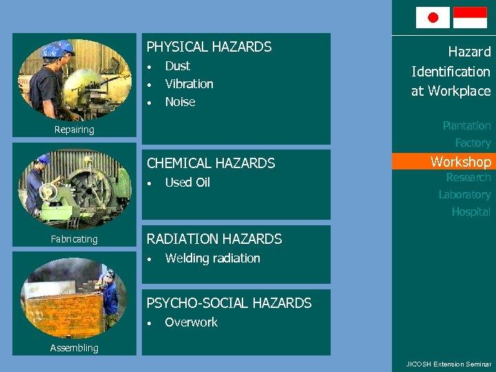 PHYSICAL HAZARDS • • • Dust Vibration Noise Hazard Identification at Workplace Plantation Repairing