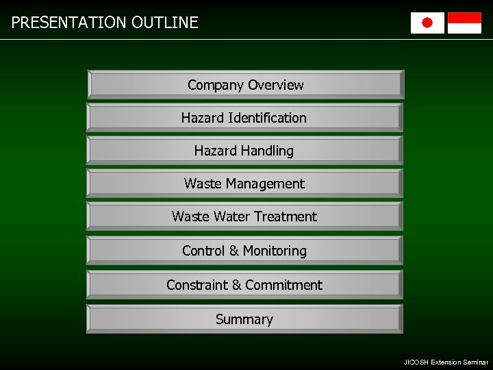 PRESENTATION OUTLINE Company Overview Hazard Identification Hazard Handling Waste Management Waste Water Treatment Control