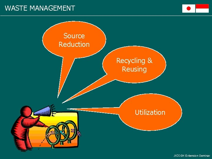 WASTE MANAGEMENT Source Reduction Recycling & Reusing Utilization JICOSH Extension Seminar