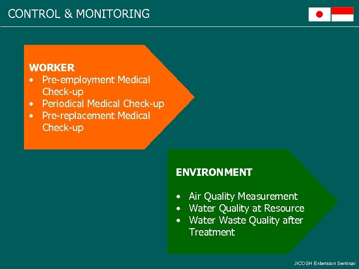 CONTROL & MONITORING WORKER • Pre-employment Medical Check-up • Periodical Medical Check-up • Pre-replacement