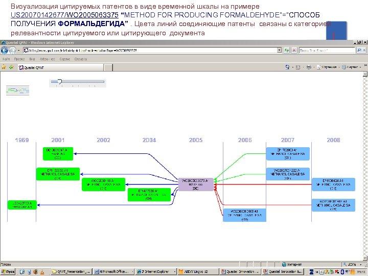 """Визуализация цитируемых патентов в виде временной шкалы на примере US 20070142677/WO 2005063375 """"METHOD FOR"""