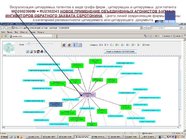 Визуализация цитируемых патентов в виде графа фирм , цитирующих и цитируемых для патента WO