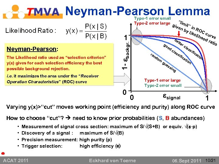 "Neyman-Pearson Lemma Neyman-Pearson: The Likelihood ratio used as ""selection criterion"" y(x) gives for each"