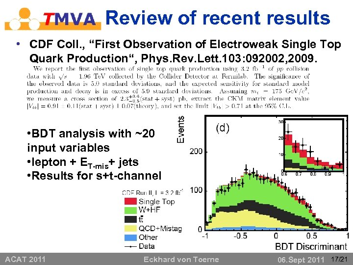 "Review of recent results • CDF Coll. , ""First Observation of Electroweak Single Top"