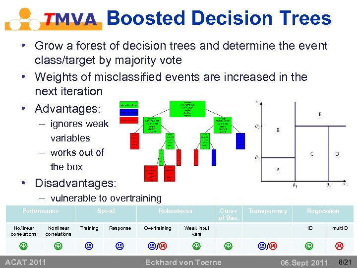 Boosted Decision Trees • Grow a forest of decision trees and determine the event