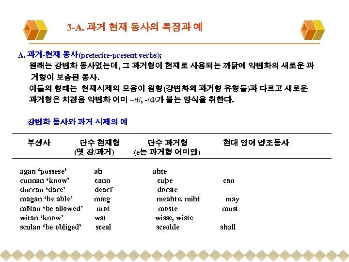 3 -A. 과거 현재 동사의 특징과 예 A. 과거-현재 동사(preterite-present verbs); 원래는 강변화