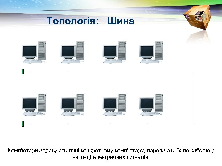 Топологія: Шина Комп'ютери адресують дані конкретному комп'ютеру, передаючи їх по кабелю у вигляді електричних