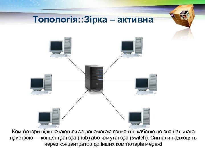 Топологія: : Зірка – активна Комп'ютери підключаються за допомогою сегментів кабелю до спеціального пристрою