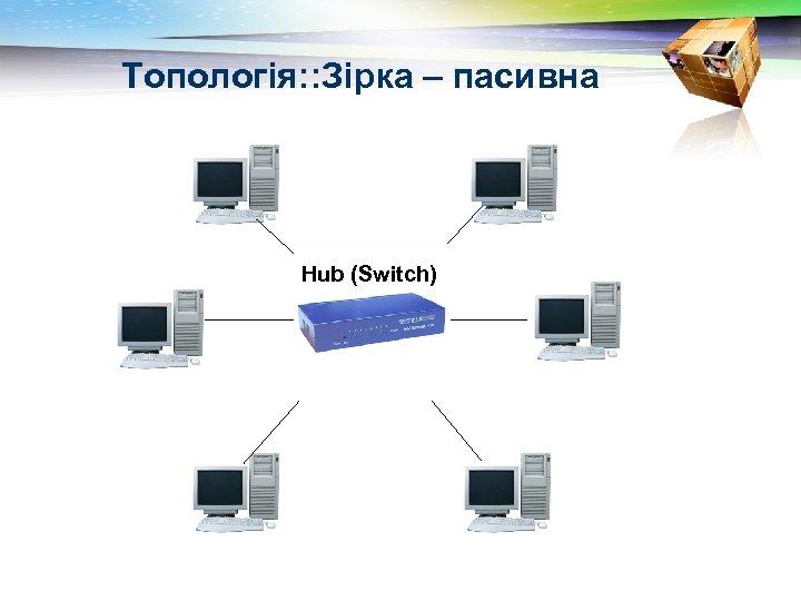 Топологія: : Зірка – пасивна Hub (Switch)