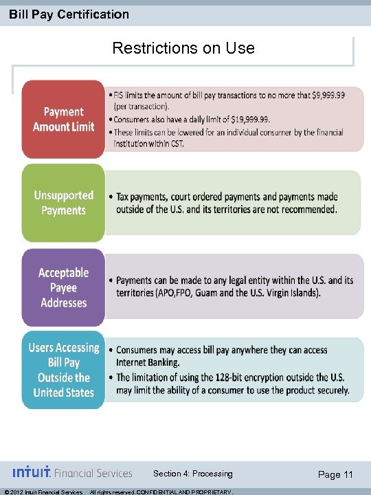 Bill Pay Certification Restrictions on Use Section 4: Processing © 2012 Intuit Financial Services