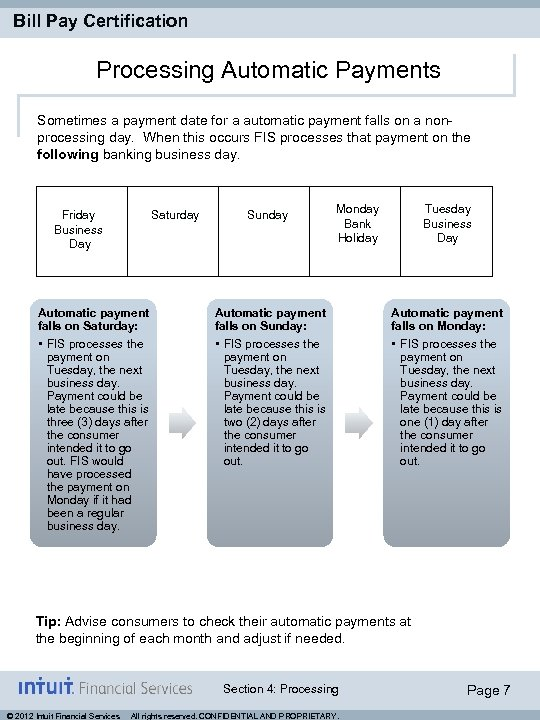 Bill Pay Certification Processing Automatic Payments Sometimes a payment date for a automatic payment