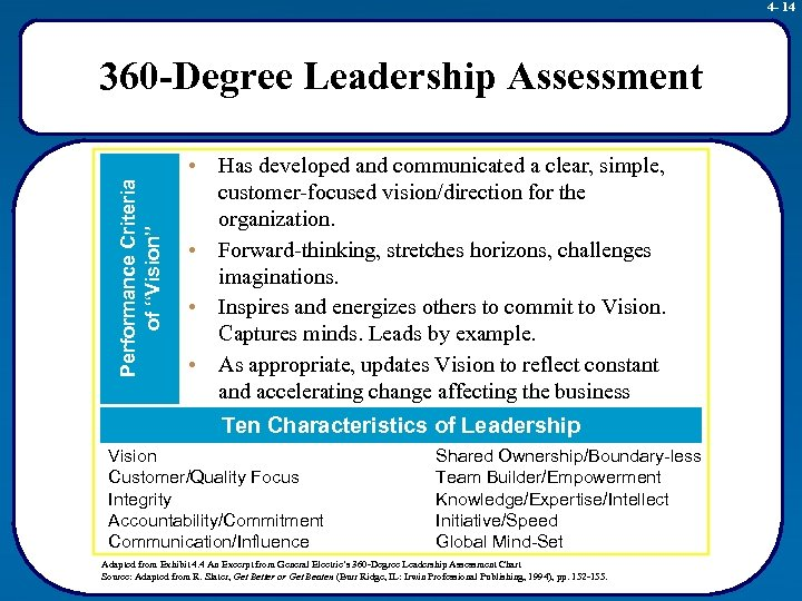 "4 - 14 Performance Criteria of ""Vision"" 360 -Degree Leadership Assessment • Has developed"