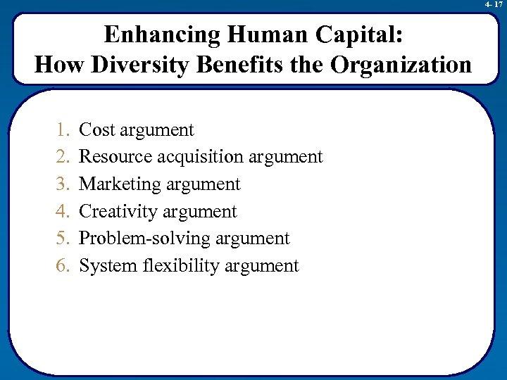 4 - 17 Enhancing Human Capital: How Diversity Benefits the Organization 1. 2. 3.