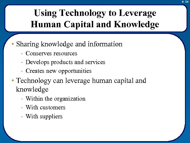 4 - 24 Using Technology to Leverage Human Capital and Knowledge • Sharing knowledge