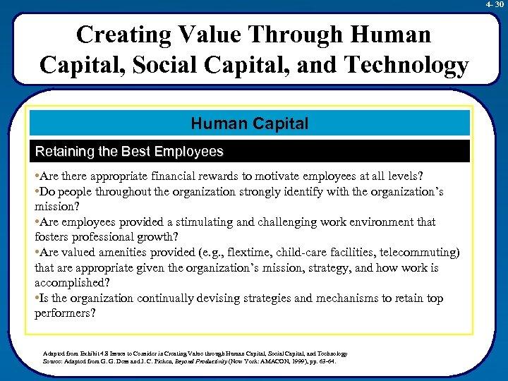 4 - 30 Creating Value Through Human Capital, Social Capital, and Technology Human Capital