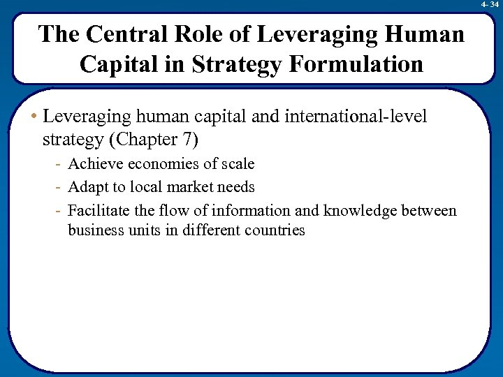 4 - 34 The Central Role of Leveraging Human Capital in Strategy Formulation •