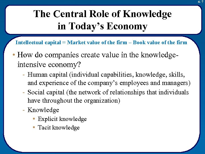 4 - 7 The Central Role of Knowledge in Today's Economy Intellectual capital =