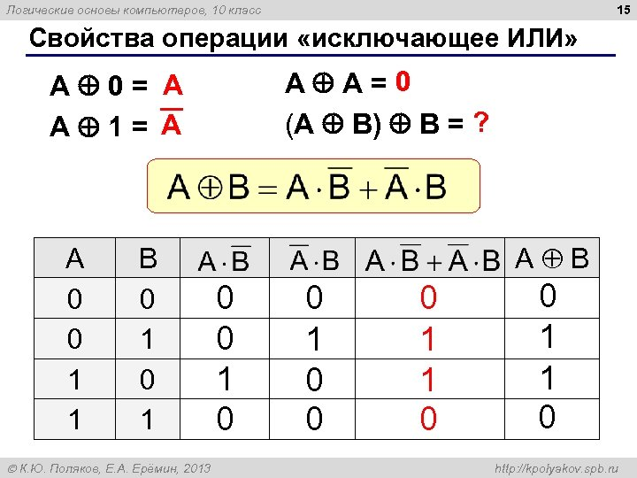 15 Логические основы компьютеров, 10 класс Свойства операции «исключающее ИЛИ» A A=0 (A B)