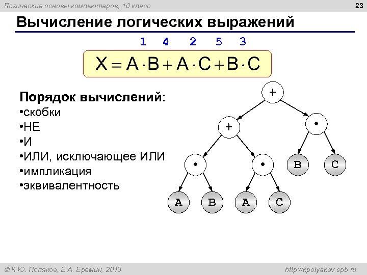 23 Логические основы компьютеров, 10 класс Вычисление логических выражений 1 4 2 5 3