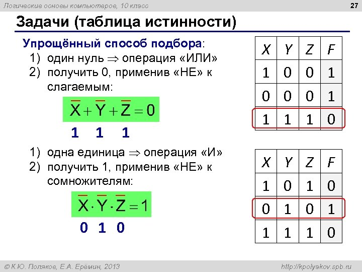 27 Логические основы компьютеров, 10 класс Задачи (таблица истинности) Упрощённый способ подбора: 1) один