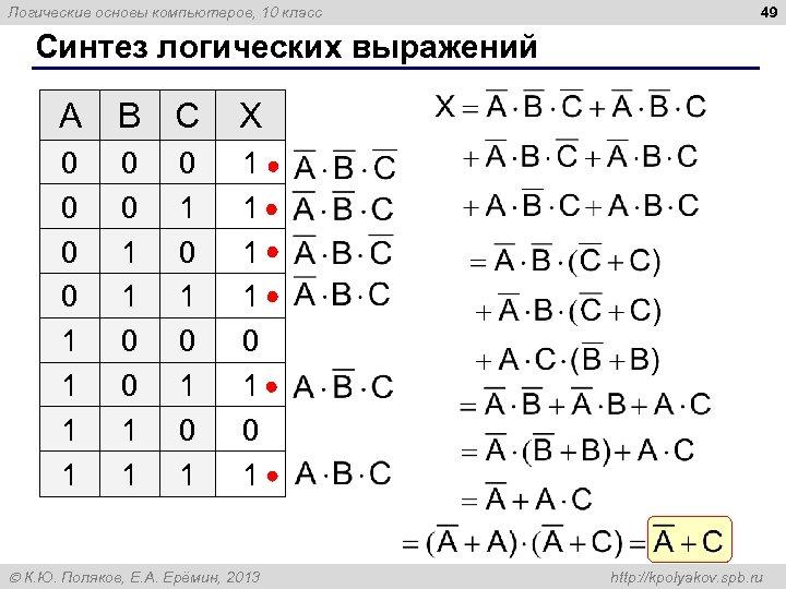 Логические основы компьютеров, 10 класс 49 Синтез логических выражений A B C X 0
