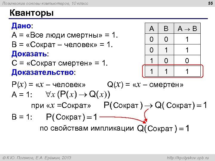 55 Логические основы компьютеров, 10 класс Кванторы Дано: A = «Все люди смертны» =
