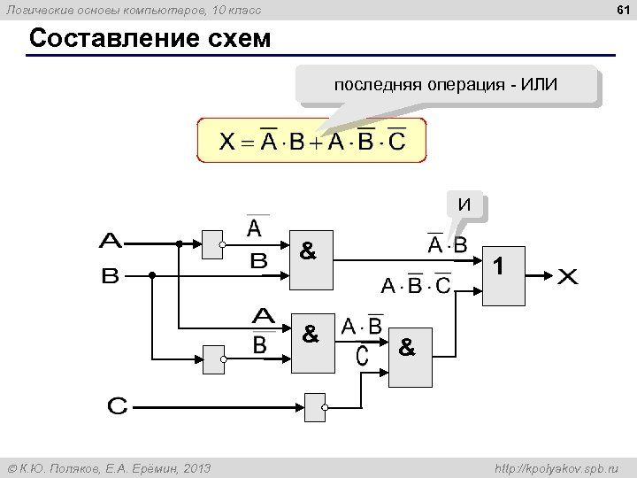 61 Логические основы компьютеров, 10 класс Составление схем последняя операция - ИЛИ И &