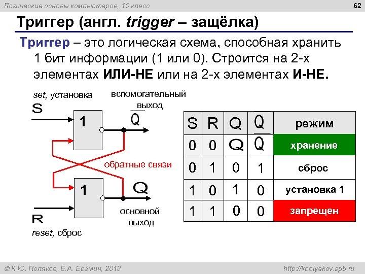 62 Логические основы компьютеров, 10 класс Триггер (англ. trigger – защёлка) Триггер – это