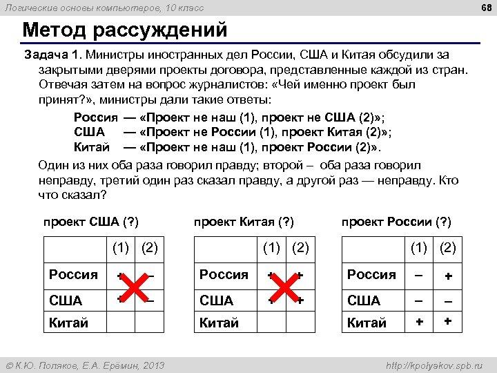 68 Логические основы компьютеров, 10 класс Метод рассуждений Задача 1. Министры иностранных дел России,