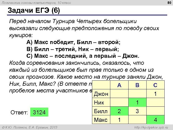 80 Логические основы компьютеров, 10 класс Задачи ЕГЭ (6) Перед началом Турнира Четырех болельщики