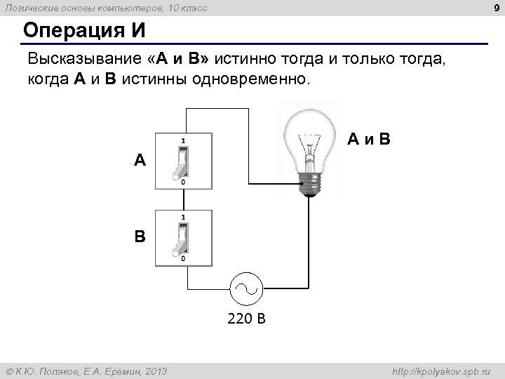 9 Логические основы компьютеров, 10 класс Операция И Высказывание «A и B» истинно тогда
