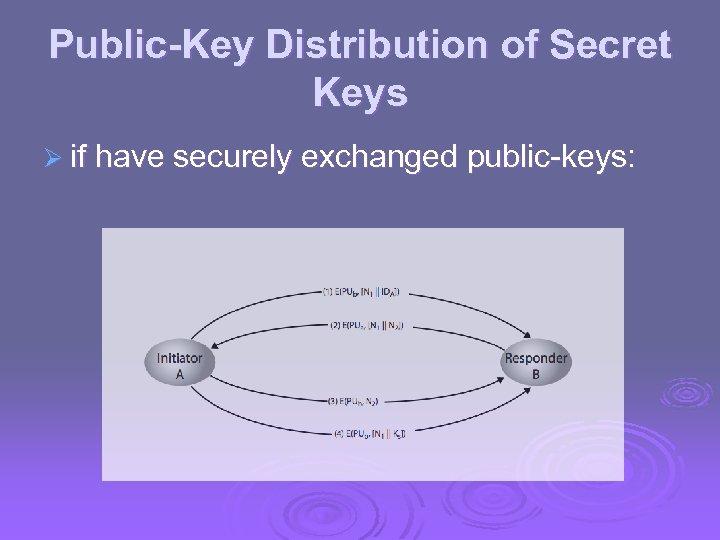 Public-Key Distribution of Secret Keys Ø if have securely exchanged public-keys: