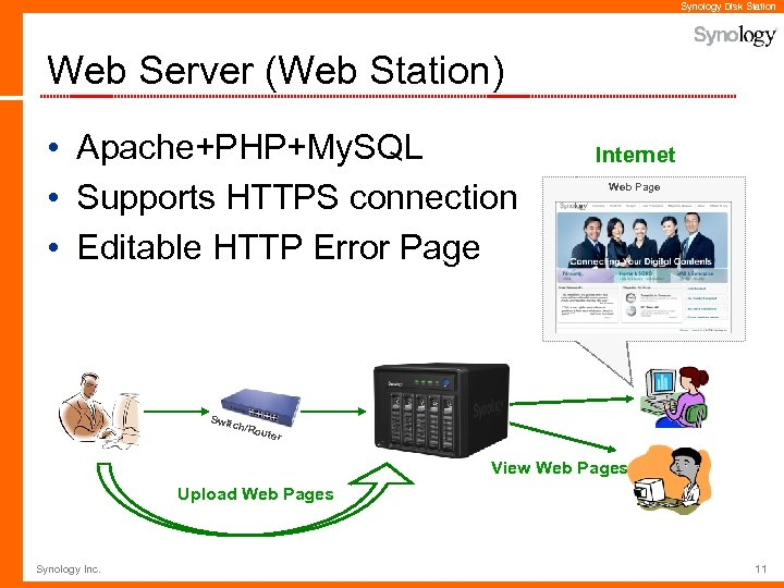 Synology Disk Station Web Server (Web Station) • Apache+PHP+My. SQL • Supports HTTPS connection