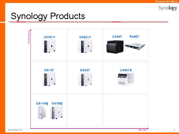 Synology Disk Station Synology Products Synology Inc. 2