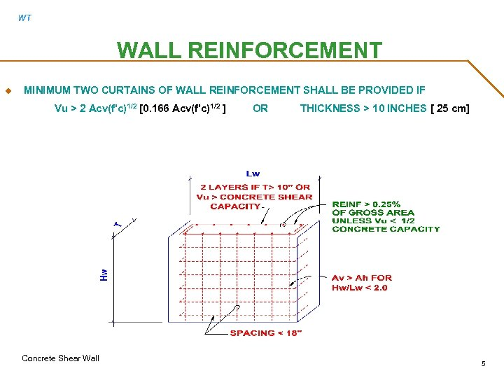 Concrete Shear Wall Design BY WIRA TJONG S
